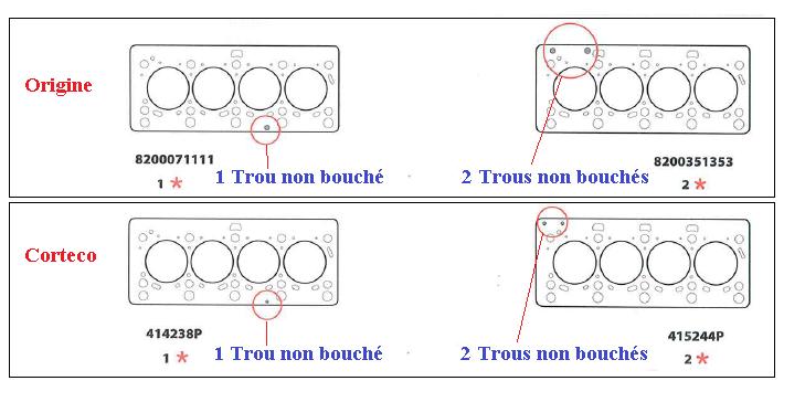 culasse change standard compl te kit renault fc20519eak idf moteurs. Black Bedroom Furniture Sets. Home Design Ideas